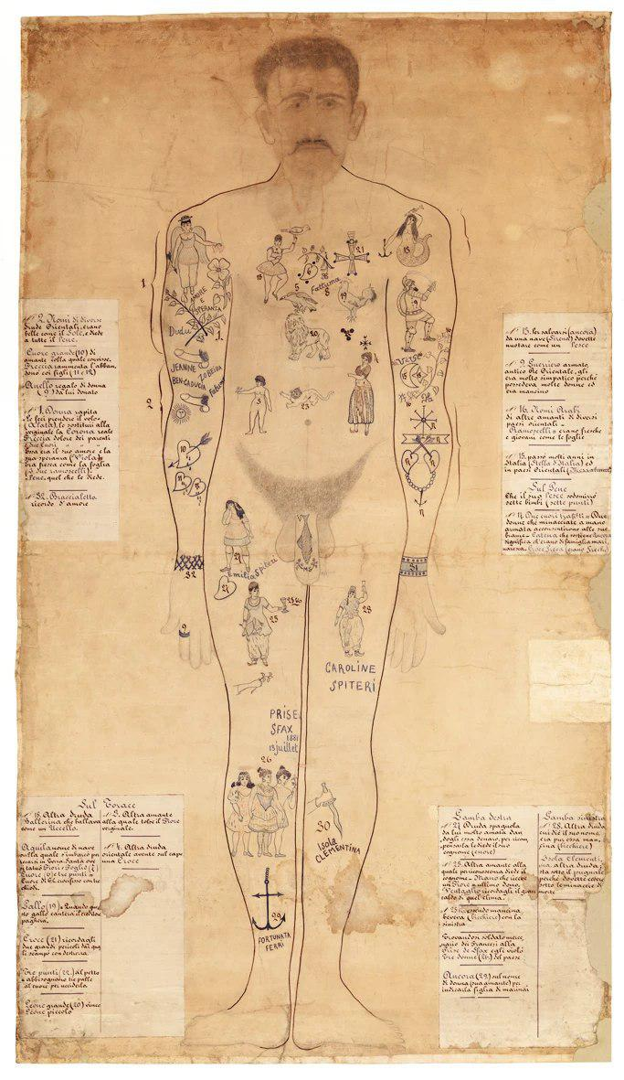 Lombroso Study - Tattoo Stereotypes, Myths and Curiosities